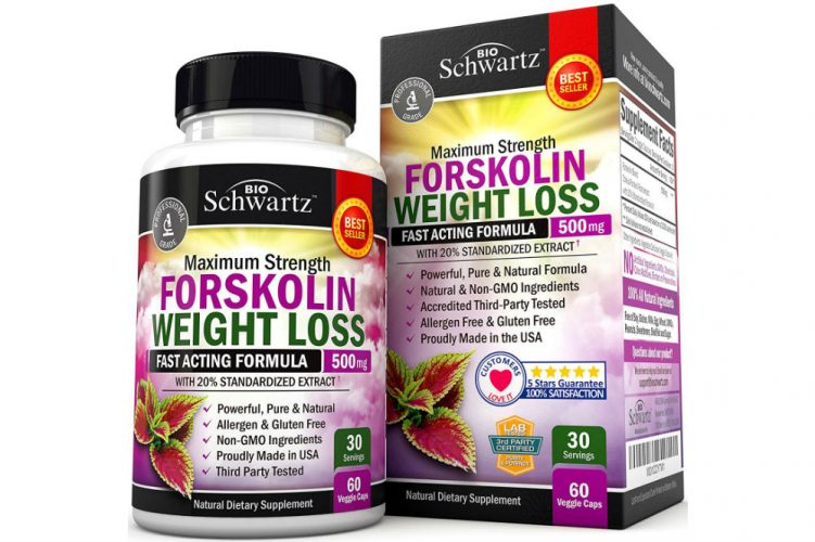 Forskolin Diet Pills & Belly Buster Supplement Review